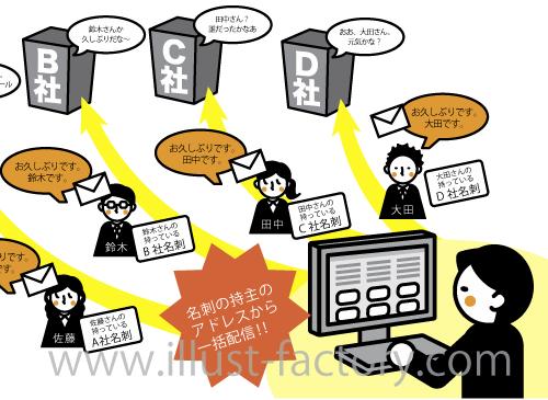 カタログ用★製品説明の図解イラスト★