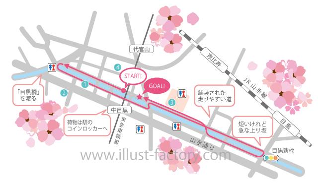 目黒川沿い★ランニングマップ