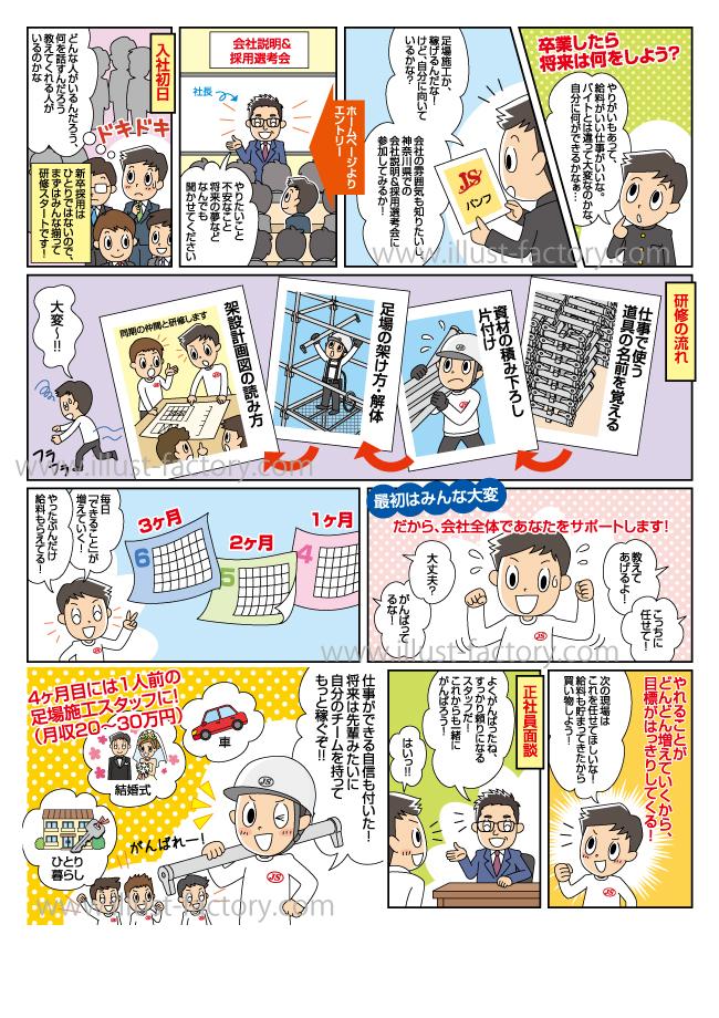 男子学生向け★職業紹介マンガ★