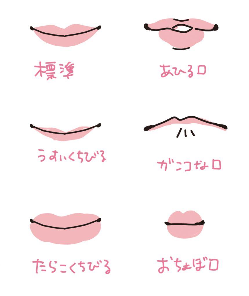 似顔絵の描き方・制作のコツ:口を観察しましょう!
