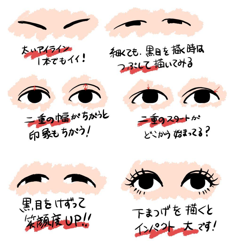 似顔絵のコツ・目の特徴の観察