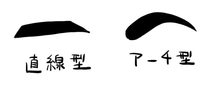 似顔絵のコツ・眉毛の観察01