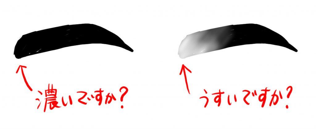 似顔絵のコツ・眉毛の観察03