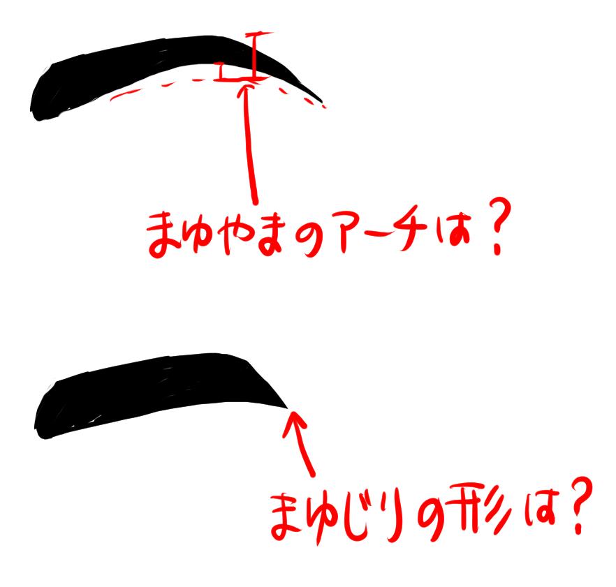 似顔絵のコツ・眉毛の観察04