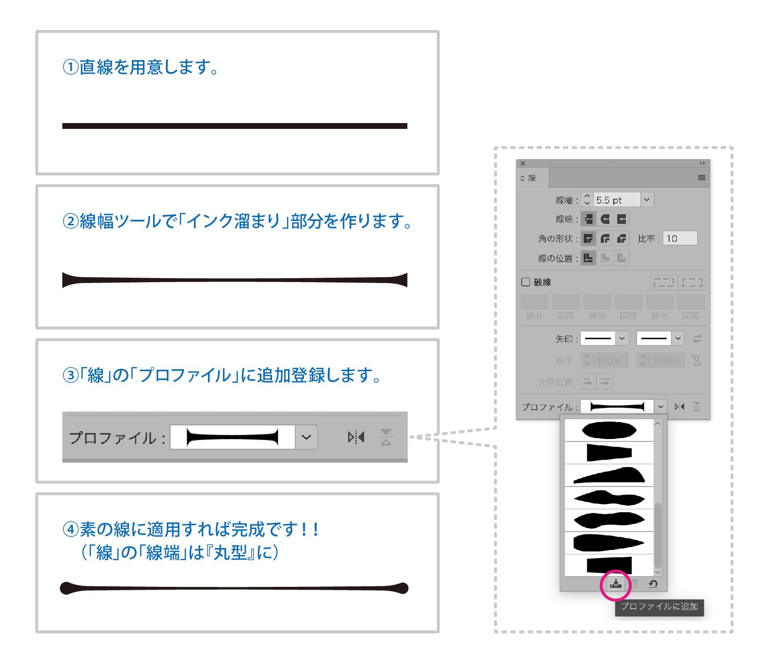 イラレ:Illustratorで手描き水彩ペン風自作ブラシの作り方:プロファイルの追加
