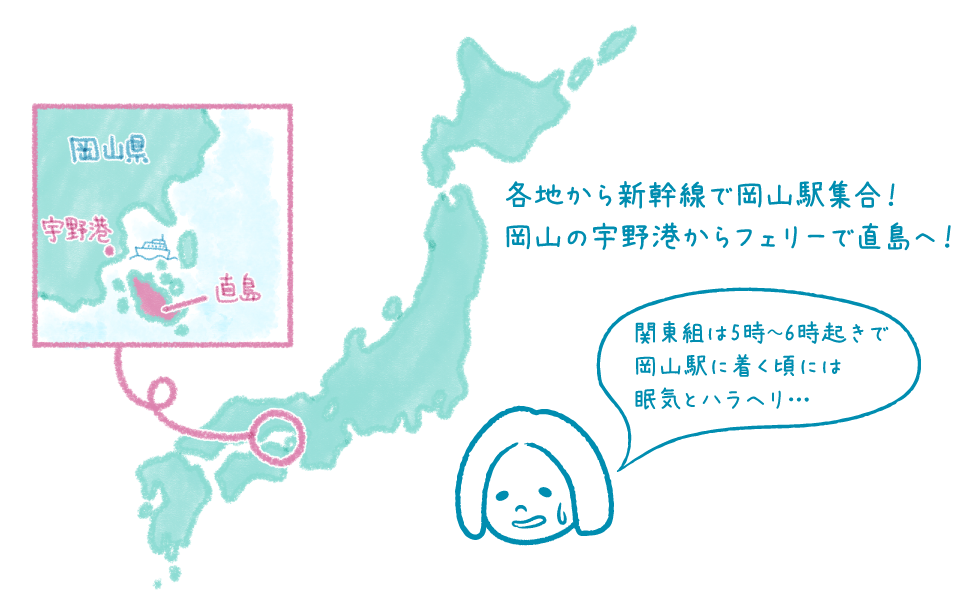 岡山県から香川県直島へフェリーで移動するイラスト図