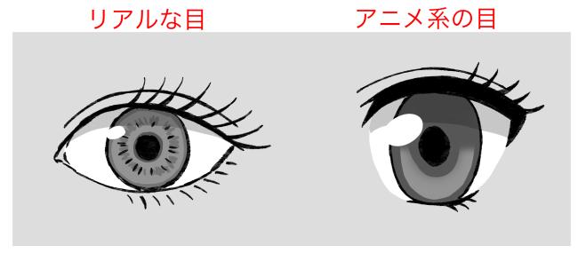 アニメイラストっぽい目ってどうやったら描けるの イラスト制作会社アットのイラストレーターブログ