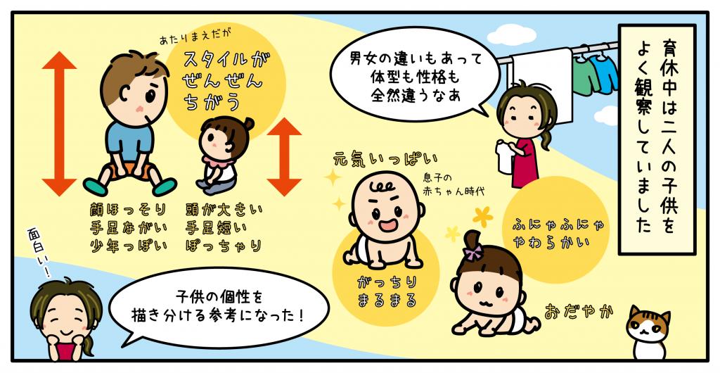 イラストレーターの出産・育児休暇における赤ちゃんの特徴を観察するイメージ図
