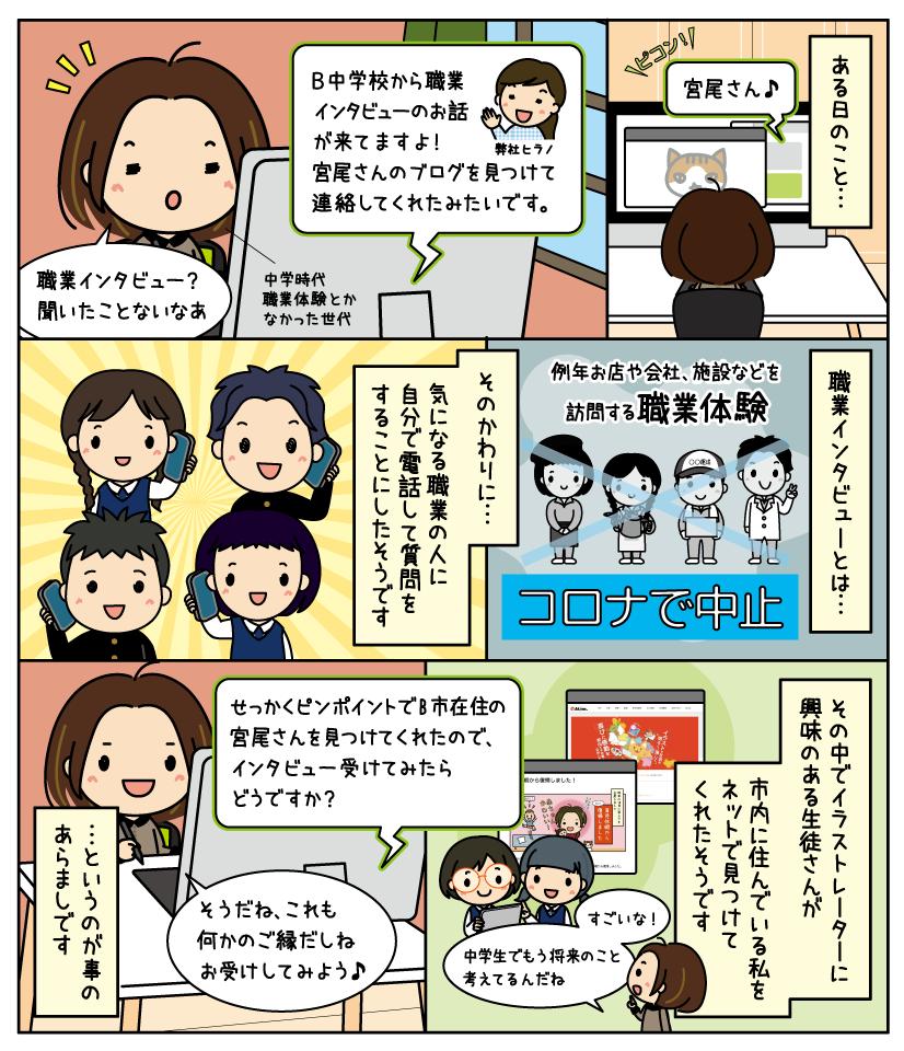 漫画(中学生の職業インタビューを受けました)
