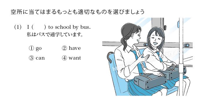 英語教材:高校生イラスト制作2