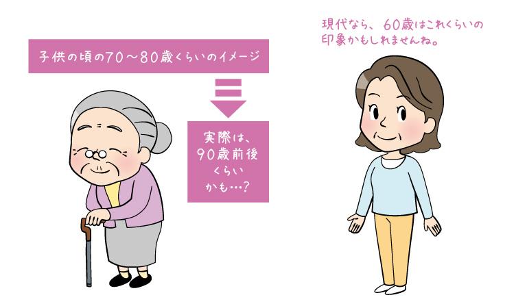 お年寄りイラスト 年齢表現の注意