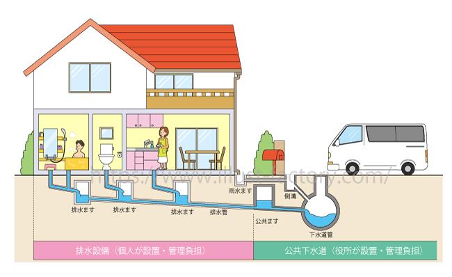 可愛いタッチの住宅関連家族の人物イラスト制作例 G221