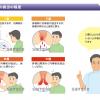大腸や肛門の医療系イラストと医師の似顔絵 H166