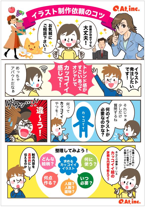 A262-01 サービス紹介 依頼のコツ漫画制作例