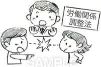 A37-36 労働関係調整法