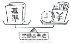 A37-38 労働基準法