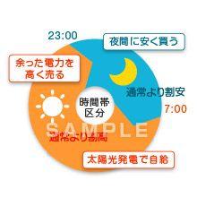 A45-09 太陽光発電 説明図解