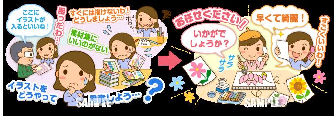 A61-11 イラスト作成サービス