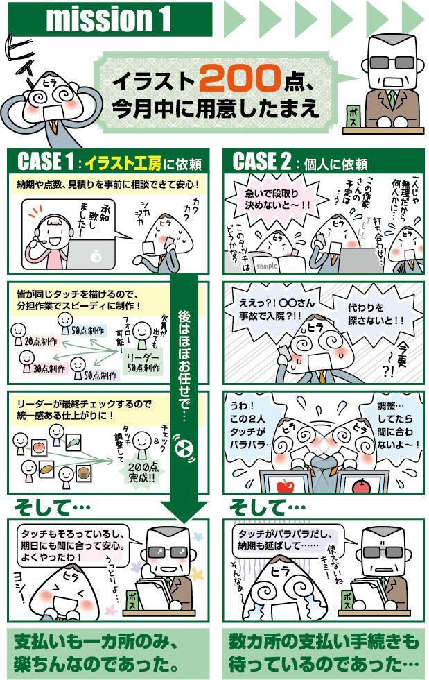 A76-01 コミカルな業務紹介マンガ制作例