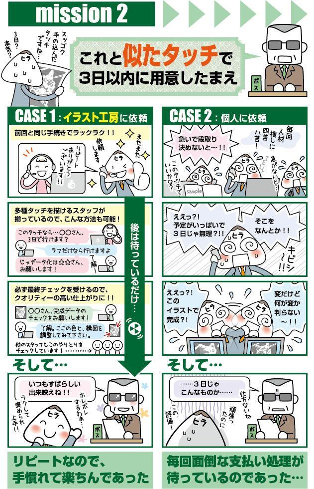 A76-02 コミカルな業務紹介マンガ制作例