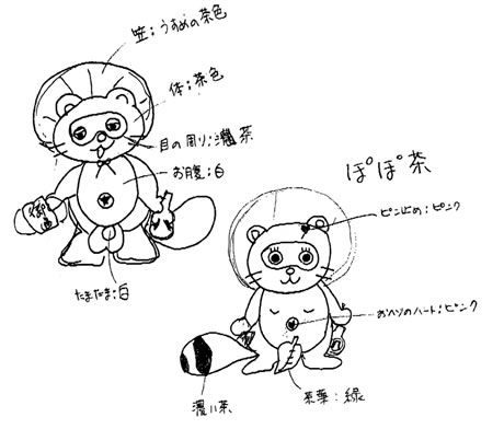 C54-06 タヌキキャラクター提案例 お客様原案