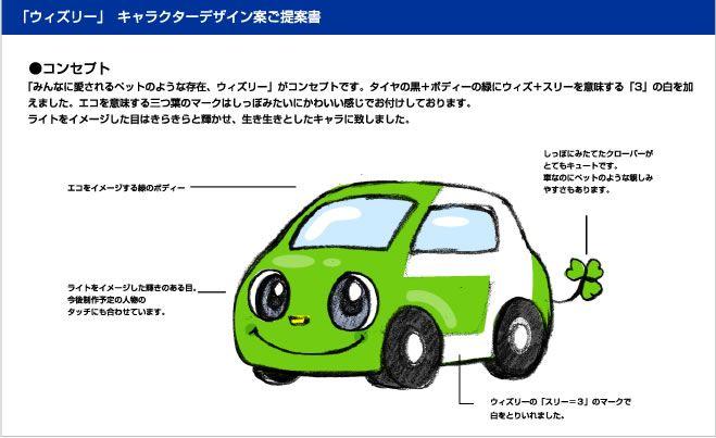 C72-01 車のキャラクターラフデザイン。まず手描きでキャラクターアイデアをご覧頂きます。