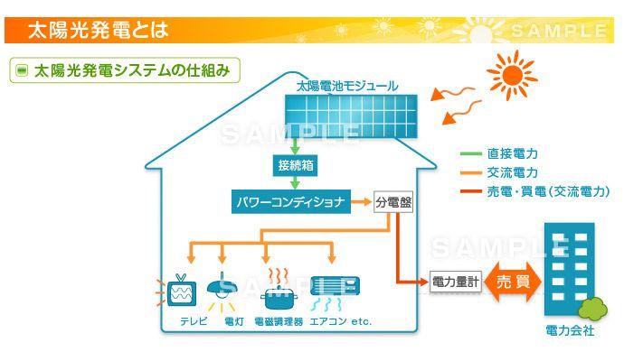 E10-3 LPガス関連 イメージ図制作例