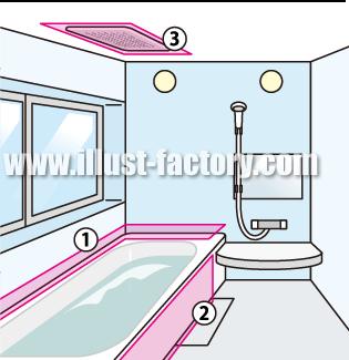 G196-01 浴槽