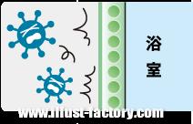 G196-02 カビ防止コート
