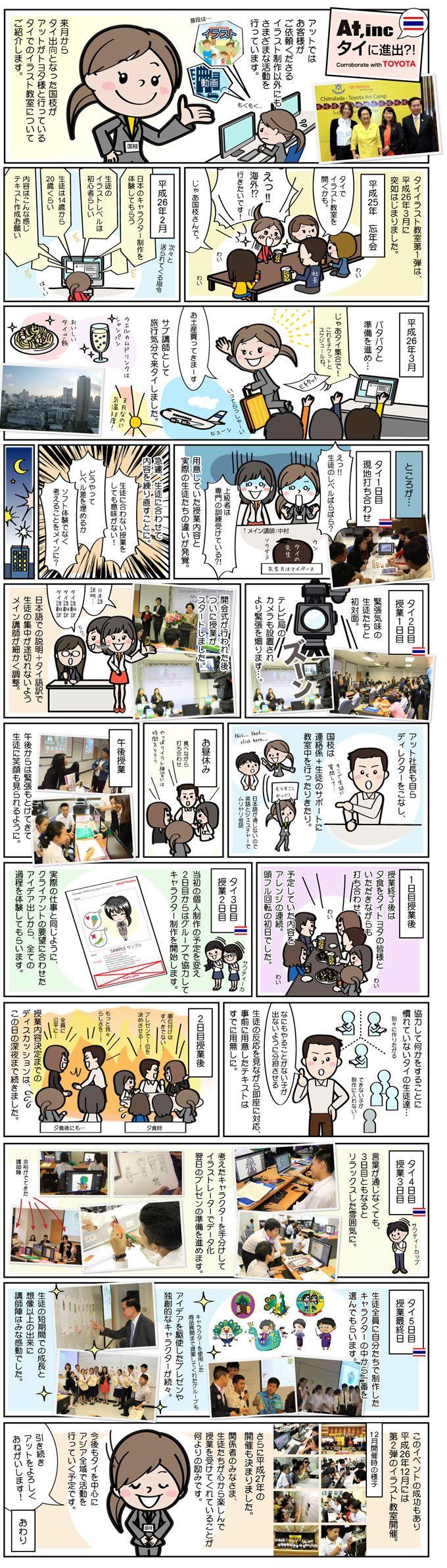 G211 仕事紹介漫画