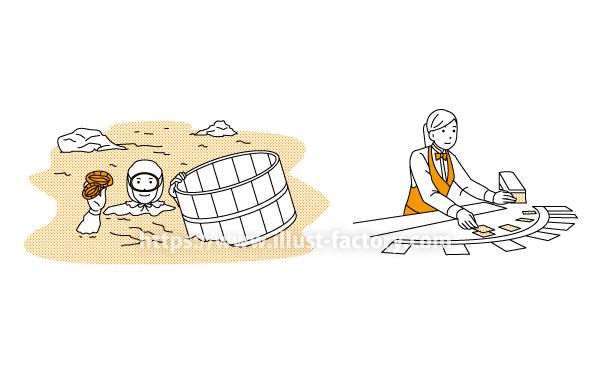 G461-2 職業紹介のイラスト制作~「海女」「カジノディーラー」~