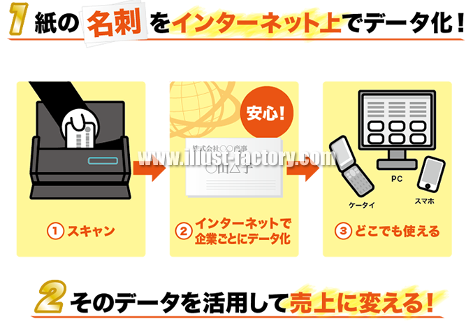 G51-27 名刺作成PR広告