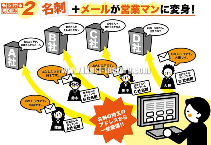 G51-29 名刺作成PR広告