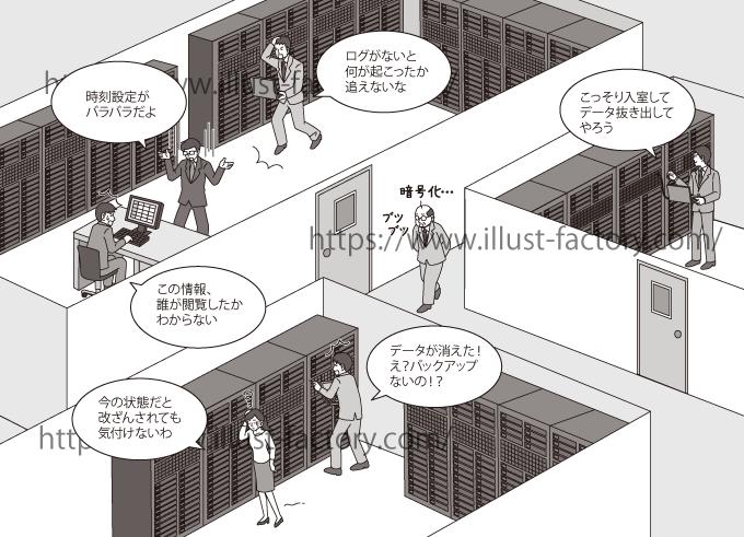 H113-3 ITセキュリティに関するイラスト