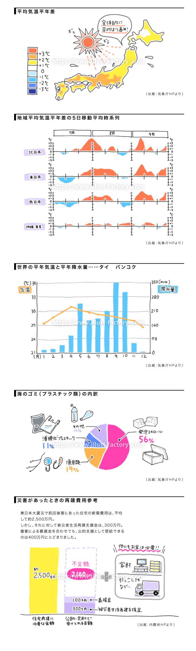 H123 手描き図解・グラフ