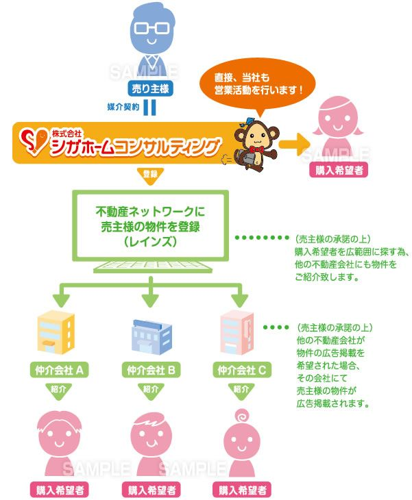 H13-02 図解・フローチャート制作例