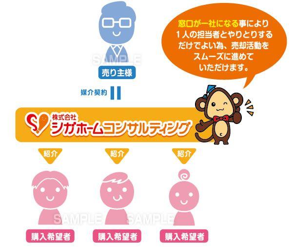 H13-03 図解・フローチャート制作例