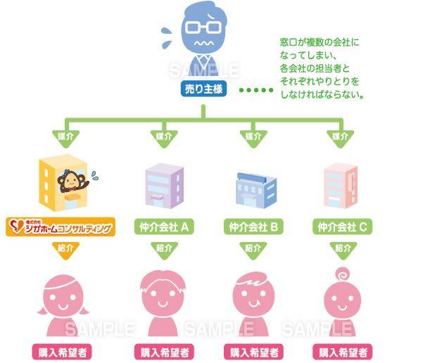H13-04 図解・フローチャート制作例
