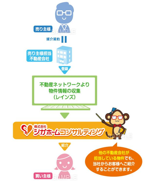 H13-06 図解・フローチャート制作例