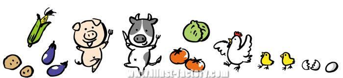 H29-04 トウモロコシ、じゃがいも、ブタ、牛、トマト、キャベツ、鶏、卵、ナス