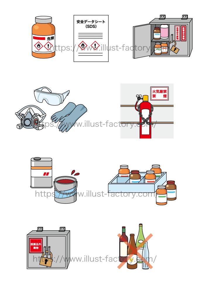 H76 薬品の管理マニュアル用のイラスト制作