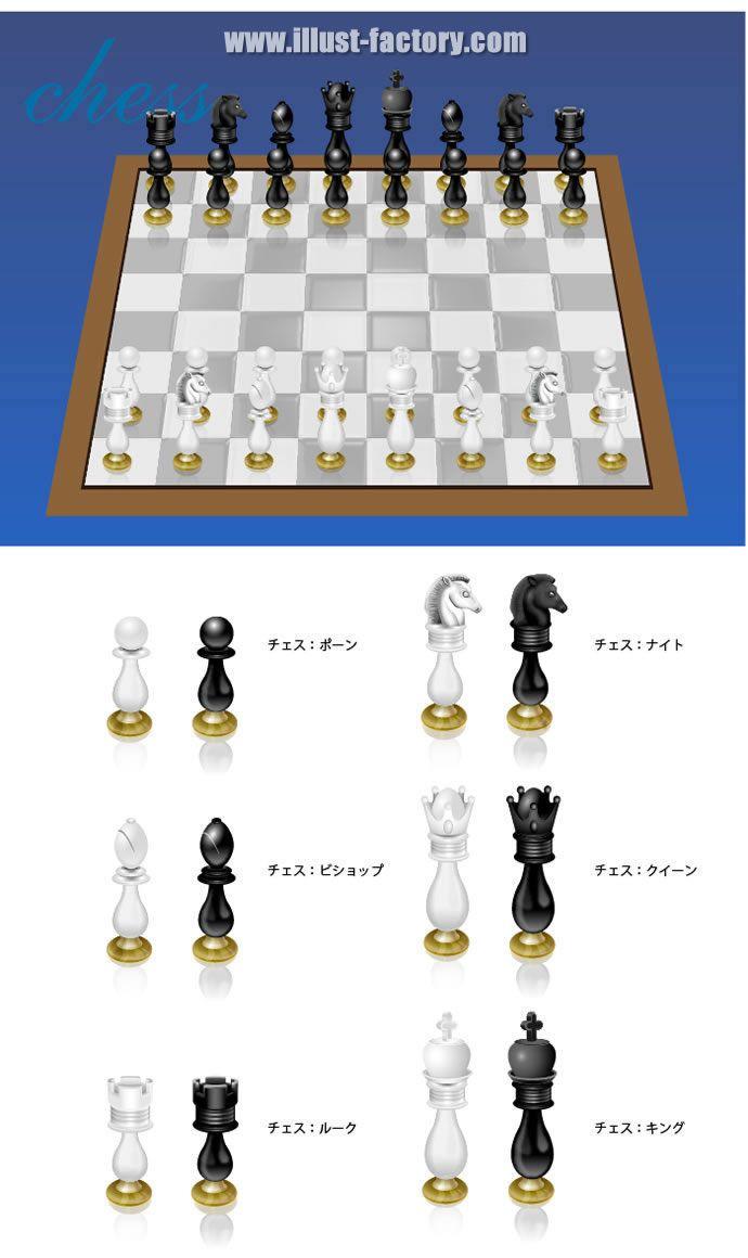 L06-01 チェスの駒、盤のイラスト