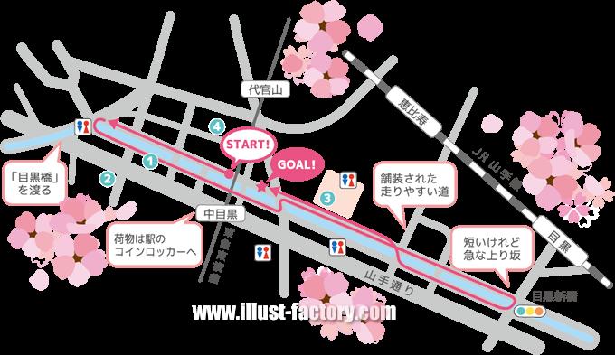 M29 シンプルなジョギングコースマップ制作例