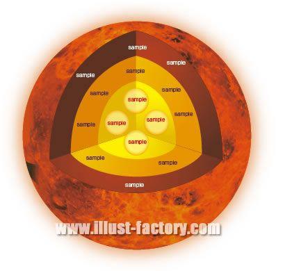 S17-01 太陽の断面図イラスト