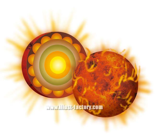 S17-02 太陽の断面図イラスト