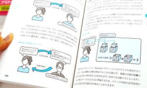 書籍用挿絵・図解