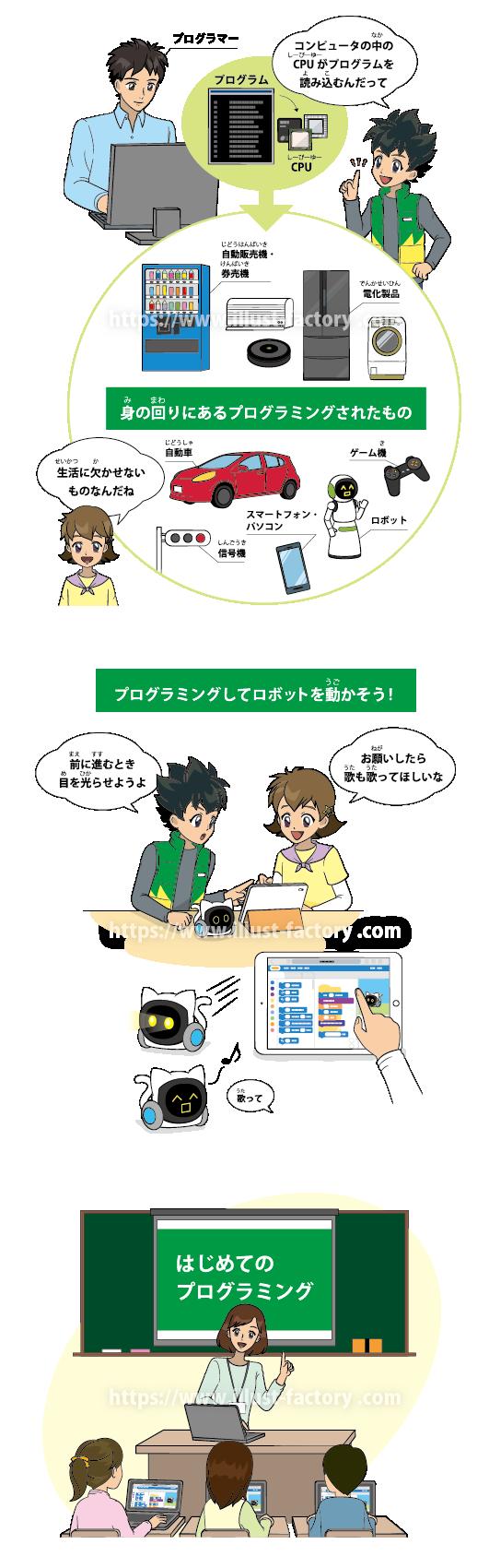 漫画アニメ系タッチ プログラミング教材子供向けイラスト G501